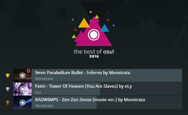 top 10 osu songs